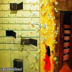 Museum Dream Zone (DMC) Bali