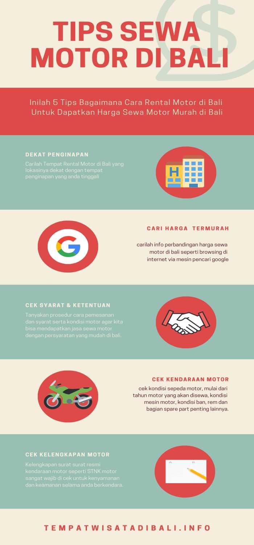 Infographic Tips Sewa Motor di Bali