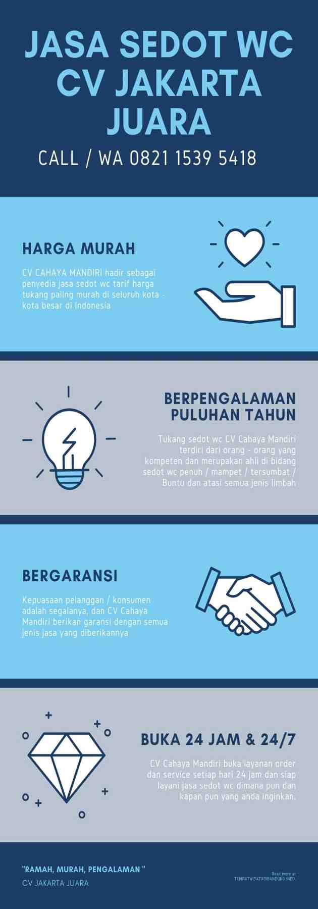 Jasa Sedot WC Murah Jakarta Infographic
