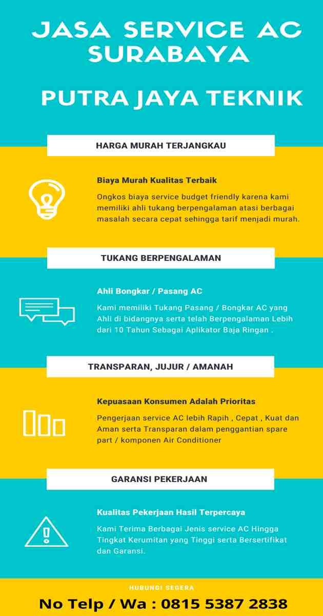 Jasa Service AC Murah Surabaya 24 JAM Infographic