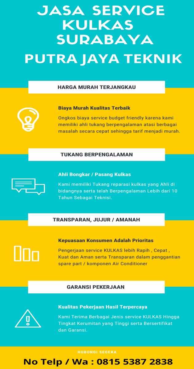 Jasa Service KULKAS Murah Surabaya 24 JAM Infographic